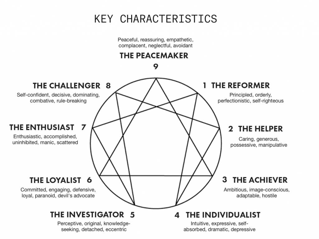 The Pagan Pentagram Personality Test - Messymom